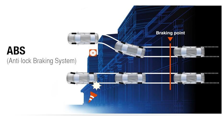 Toyota new rush fitur keamanan anti lock breaking system