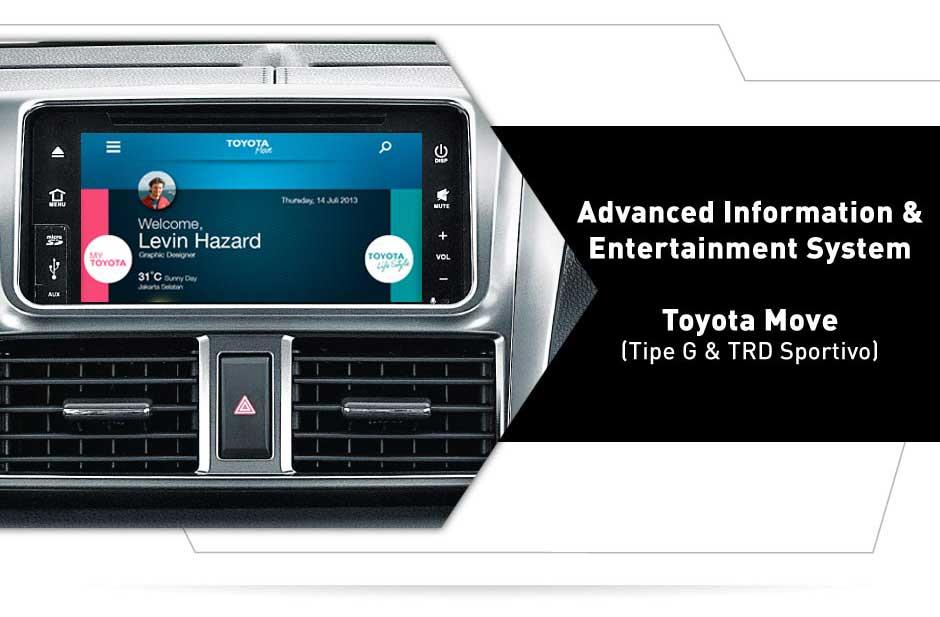 interior all new yaris bagian ac - Toyota move pada dashboard