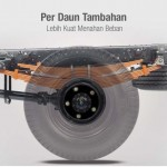 Harga Dan Spesifikasi truk Toyota Dyna All Variant per daun tambahan