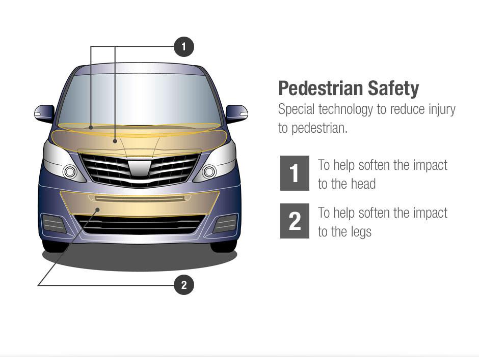 Toyota alphard safety pedesterian
