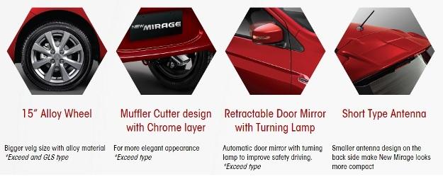 Desain Eksterior Mobil Mitsubishi New Mirage