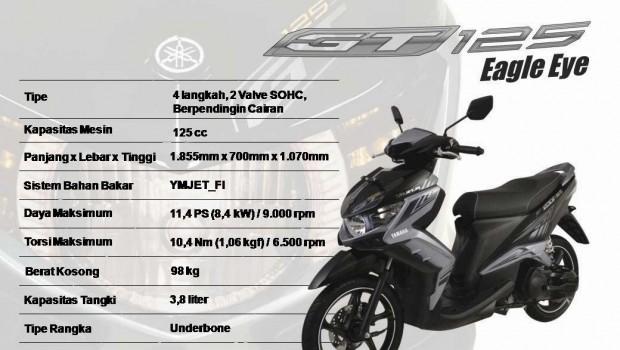 Yamaha GT125 Eagle Eye 2014 15 jtan
