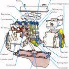 6 Komponen Mobil yang Suka Rusak dan Cara Perbaikannya