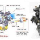 Komponen Karburator Mobil Kijang dan Fungsinya
