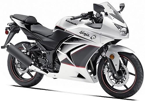 Kawasaki Ninja 250 putih