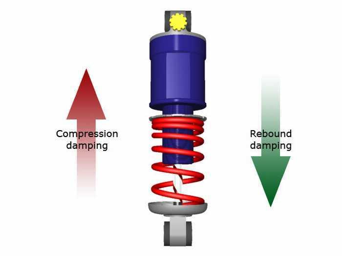 Cara membuat shock belakang motor jadi empuk lagi