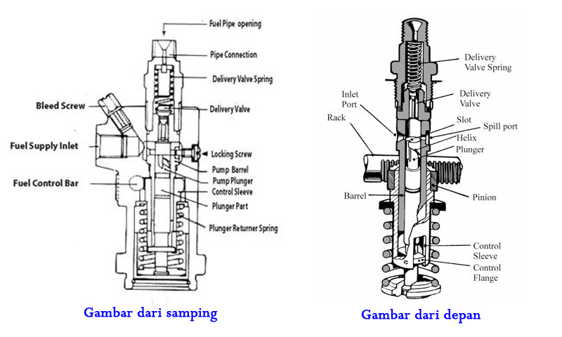 cara setel klep diesel Dongfeng